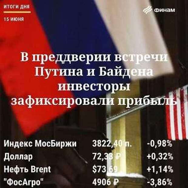 Итоги дня на российском рынке