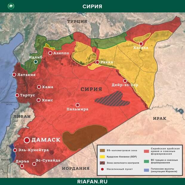 Текущая расстановка сил в Сирии