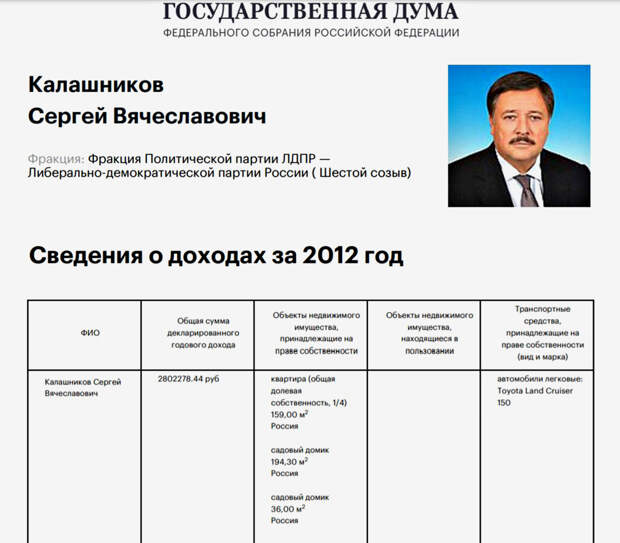 Спорный участок исчез из собственности Калашникова. Источник: сайт Госдумы России