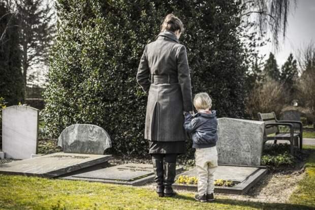 Смерть – лишь временная разлука
