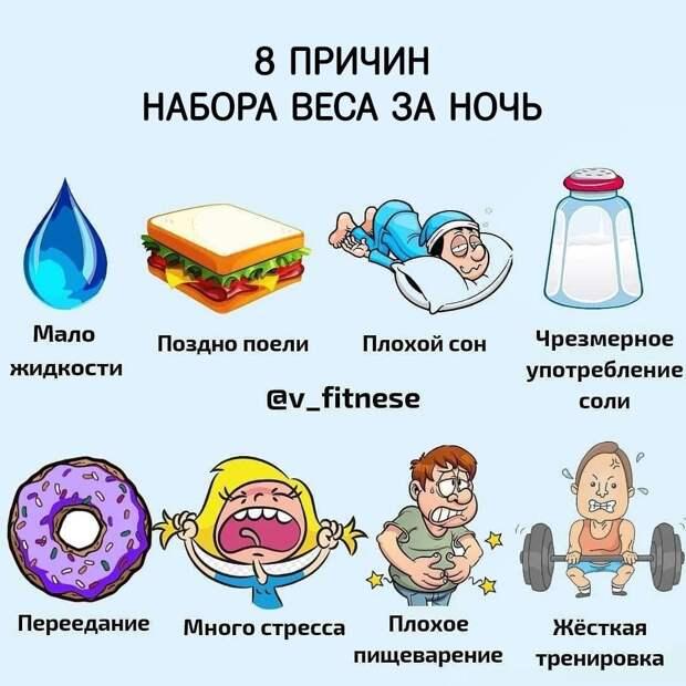 Восемь причин набора веса за ночь