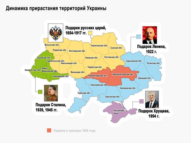 Украинское дзюдо Путина