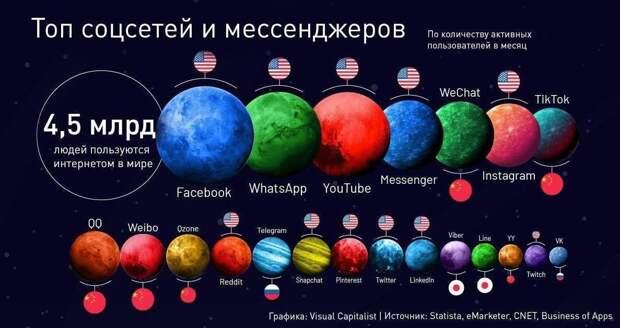 Кто владеет информацией, тот владеет миром