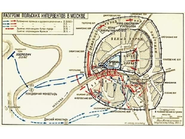 Россия на грани национальной катастрофы: «Москва. Смутное время. Ноябрь. 1612»
