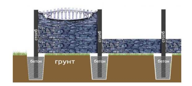 Картинки по запросу Марки бетона: как правильно выбирать материал для строительства