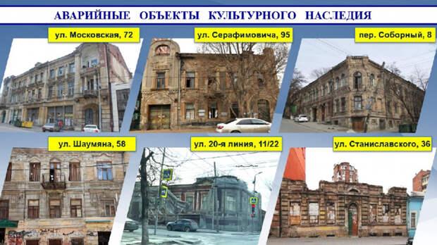 Активисты вРостове попросили несносить аварийные здания