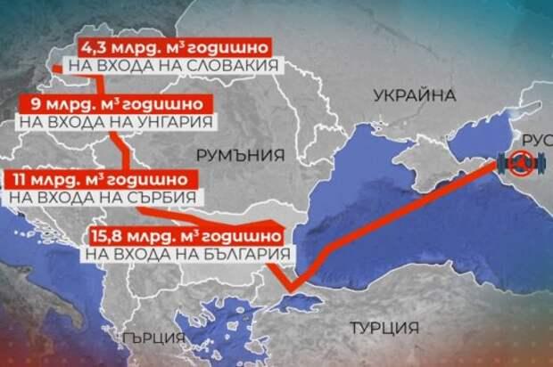 «Турецкий поток» развернут наЕвропу