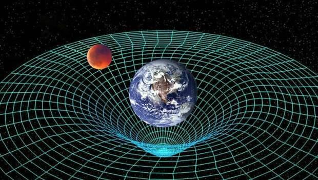 Что за таинственная пятая сила действует на Земле