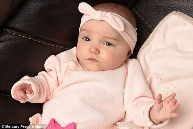 Крошечная девочка выжила, несмотря на неблагоприятные прогнозы  медиков ребенок родился до срока, чудо
