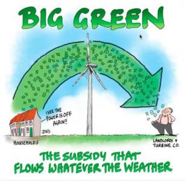 Зеленый попил: Субсидии на разные типы генерации в США в расчете на единицу получаемой энергии
