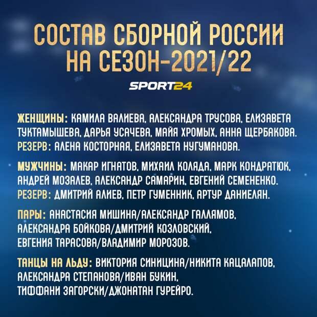 Загитову и Медведеву проигнорировали. Это конец карьеры