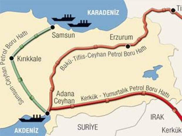 Русский транзит под турецкий марш
