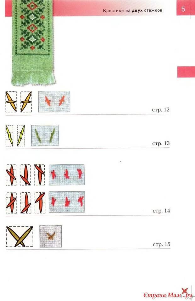 ВЫШИВАЙКА. Вышивка 100 видами крестика. Крестики из двух стежков.