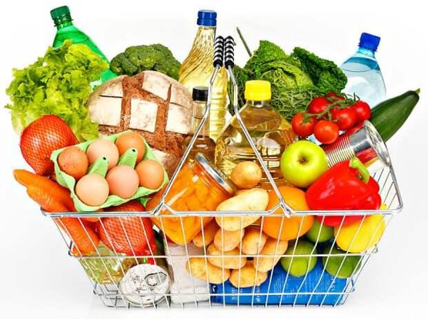 Насколько изменились цены на продукты за «карантинные» месяцы