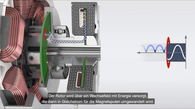 Создан инновационный электродвигатель без магнитов — это, безусловно, прорыв!