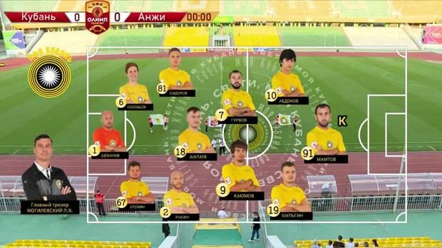 ОЛИМП – Первенство ПФЛ-2020/2021 Кубань vs Анжи 16.05.2021