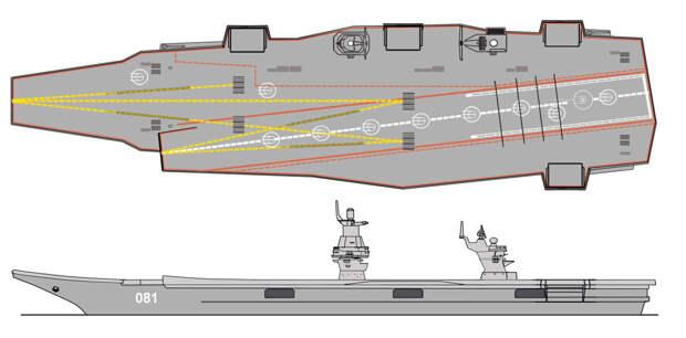 Перспективный авианосец ВМФ получит водоизмещение не меньше 70 тыс. тонн