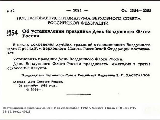 История образования праздника Дня Авиации в Российской империи и Советской России