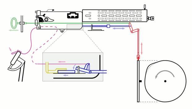 Схема синхронизатора Фоккера