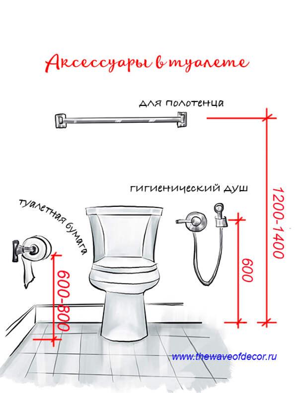 Ванная комната мечты. Строим правильно