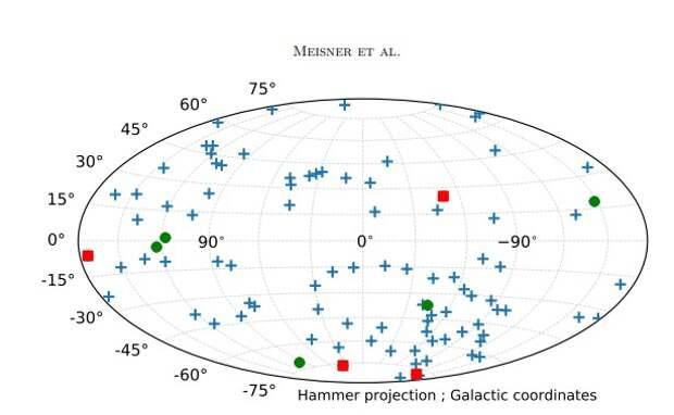 Вокруг Солнца летает 1 500 (полторы тысячи!) потенциальных Нибир.