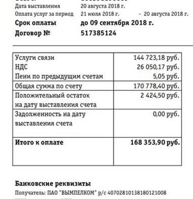 Крым – это Россия или нет? Не Россия - уверенно заявили в «Билайне»!