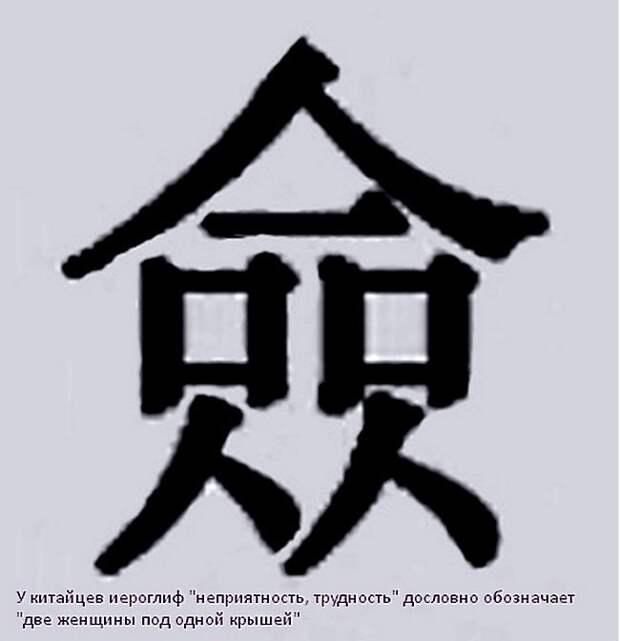 В Китае иероглиф, обозначающий трудность, рисуется, как 2 женщины под одной крышей. информация, картинки, факты