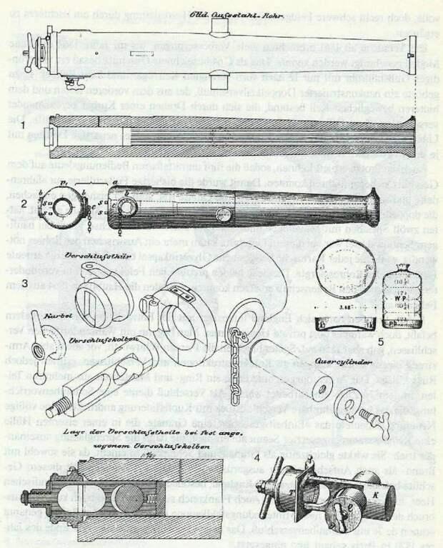 Ранние пушки Круппа: идеи для будущего