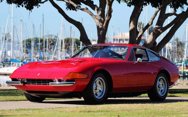 Самые быстрые машины от 60-х годов до наших дней