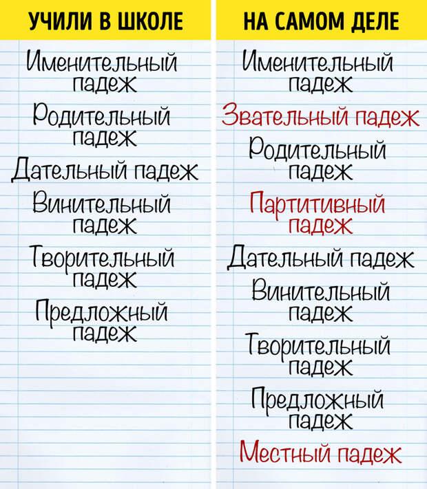 10 фактов, благодаря которым вы посмотрите на русский язык совершенно по-другому