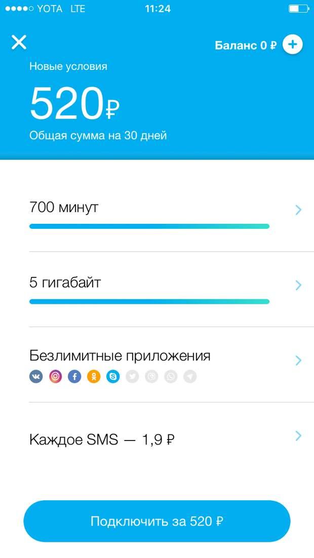 Как подобрать лучший пакет услуг для телефона в Калининграде?