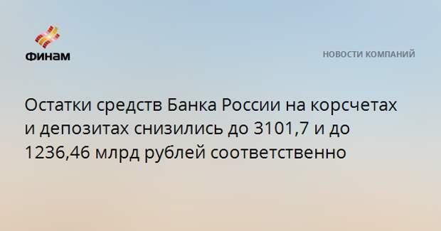 Остатки средств Банка России на корсчетах и депозитах снизились до 3101,7 и до 1236,46 млрд рублей соответственно