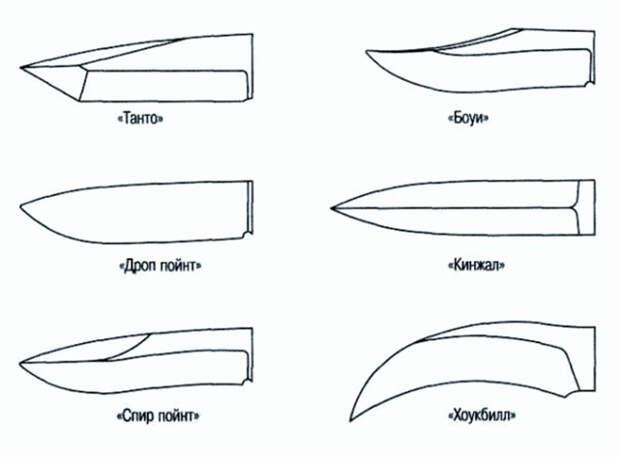 Туристический нож – главный предмет для длительного похода в лес