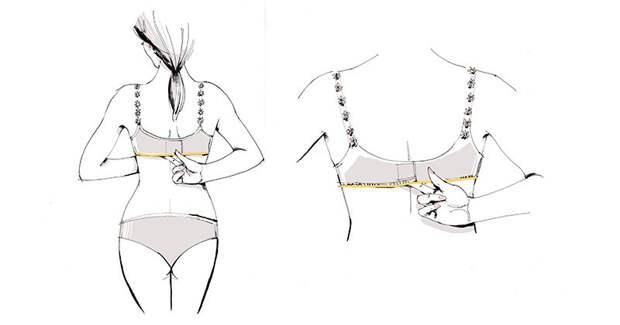 95% женщин не умеют выбирать и носить бюстгальтеры! Вот как надо