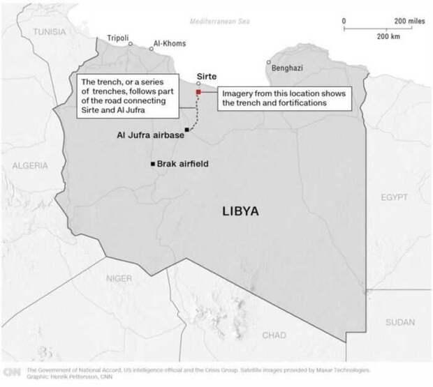 Analisi Difesa: В Ливии создана «русская линия Мажино»