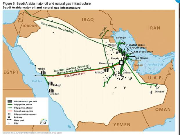 Большая нефтяная война 2020