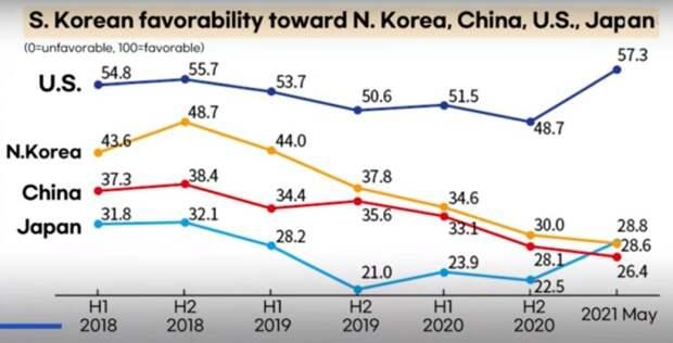 Китай в ловушке среднего дохода, южнокорейская синофобия и где производят российские процессоры