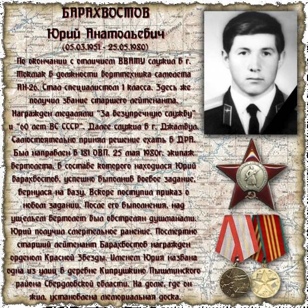 Старший лейтенант БАРАХВОСТОВ Юрий Анатольевич