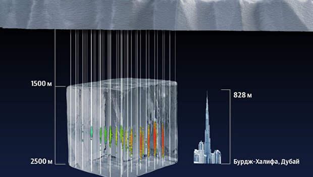 Астрофизики поймали высокоэнергетический сигнал внеземного происхождения