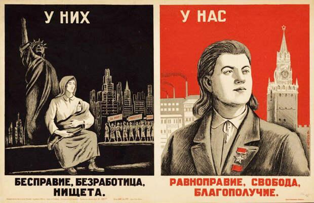 Сравнение СССР и США в 1980-м году.