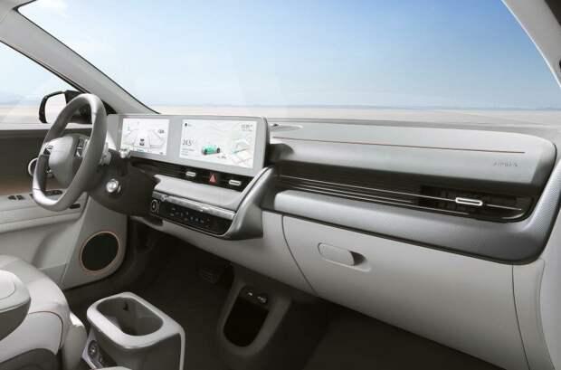 Ioniq 5 новинка от Hyundai