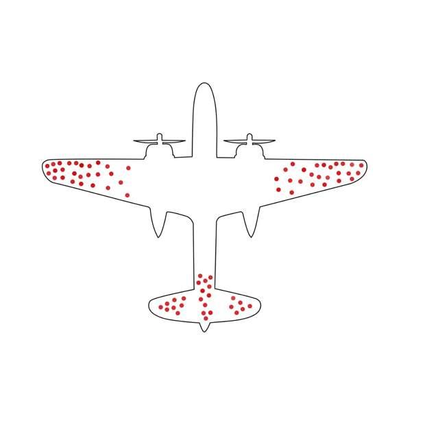 Эту ошибку совершают все, или что общего у самолетов,пророков и бизнес-тренингов
