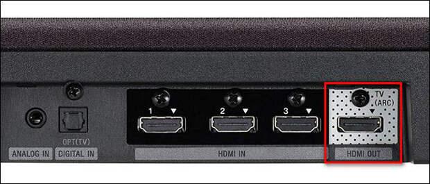 HDMI ARC — что за интерфейс в телевизорах и прочей технике