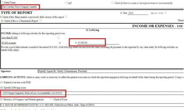 Ходорковский заплатил 385 000 $ за принятие «Акта Магнитского» в американском Конгрессе
