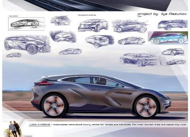 В сети интернет появились изображения автомодели LADA будущего 2