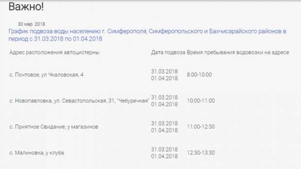 Двое суток крымчане будут сидеть без воды