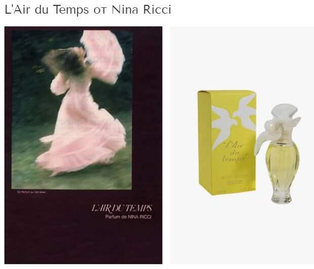 10 любимых духов наших мам: парфюмерная ностальгия