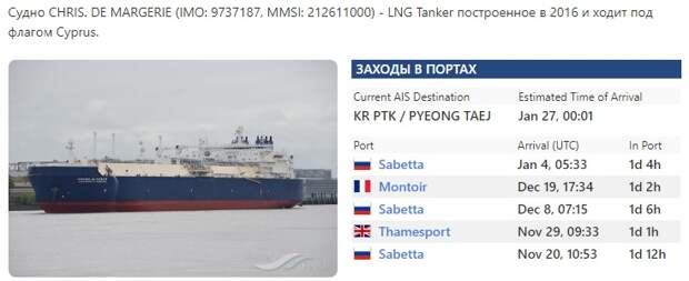 Оказывается, можно в январе пройти по Севморпути без ледоколов