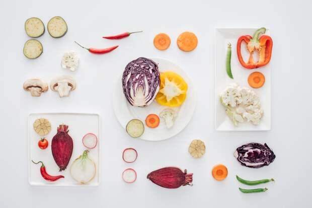 контроль аппетита для похудения