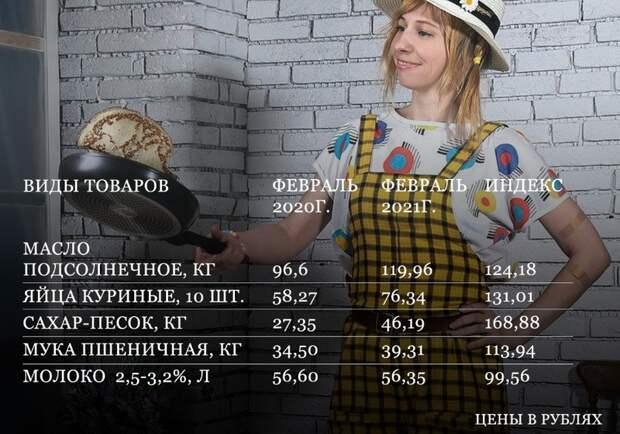 Блинный рейтинг: где в Ростовской области Масленица дешевле